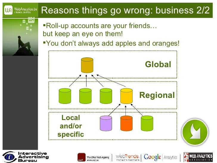 Reasons things go wrong: business 2/2 <ul><li>Roll-up accounts are your friends… but keep an eye on them! </li></ul><ul><l...