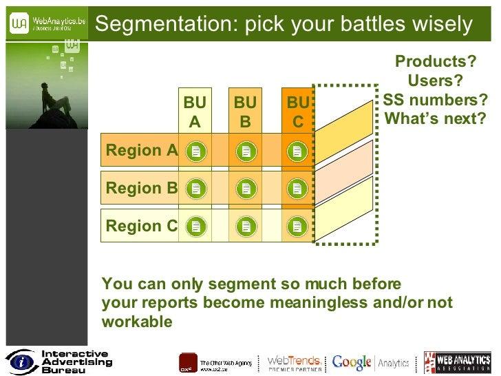 Segmentation: pick your battles wisely Products? Users? SS numbers? What's next? BU A BU B BU C Region C Region B Region A...