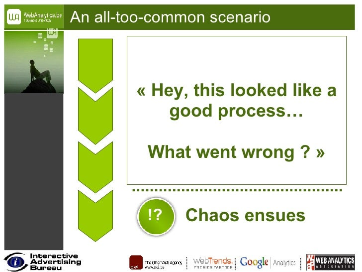 An all-too-common scenario «Hey, this looked like a good process… What went wrong ?» Chaos ensues !?