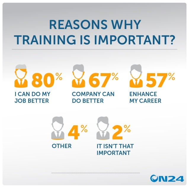 why training and education are vital How to ensure a passing grade for training and development too many managers view training as a luxury, not a competitive and strategic necessity.