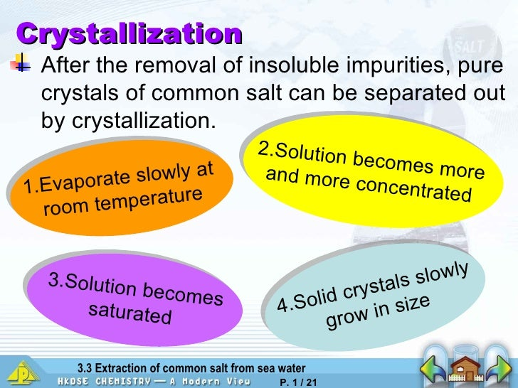 Crystallization 1.Evaporate slowly at  room temperature 2.Solution becomes more  and more concentrated  3.Solution becomes...