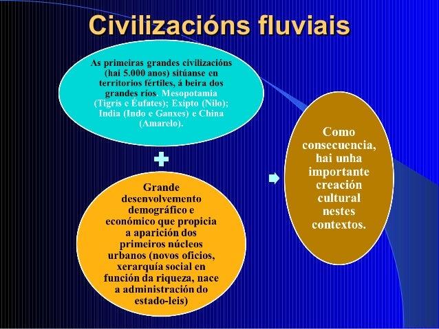 O nacemento da literatura, as primeiras civilizacións Slide 2