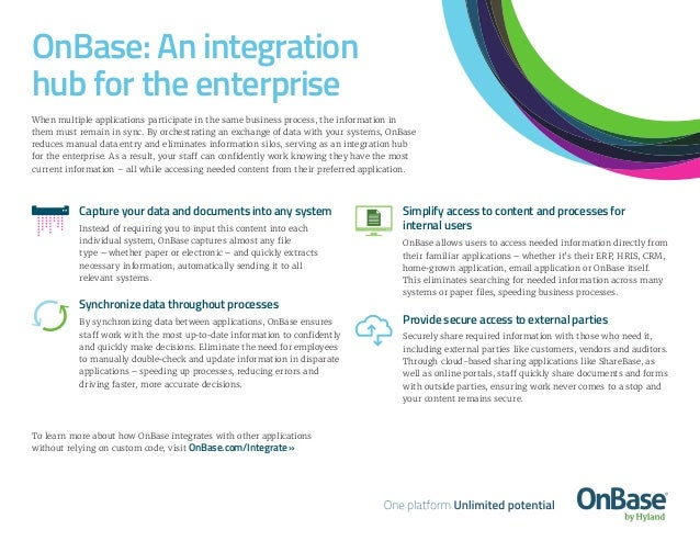 OnBase: An integration hub for the enterprise When multiple applications participate in the same business process, the inf...