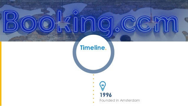 Timeline. 1996 Founded in Amsterdam