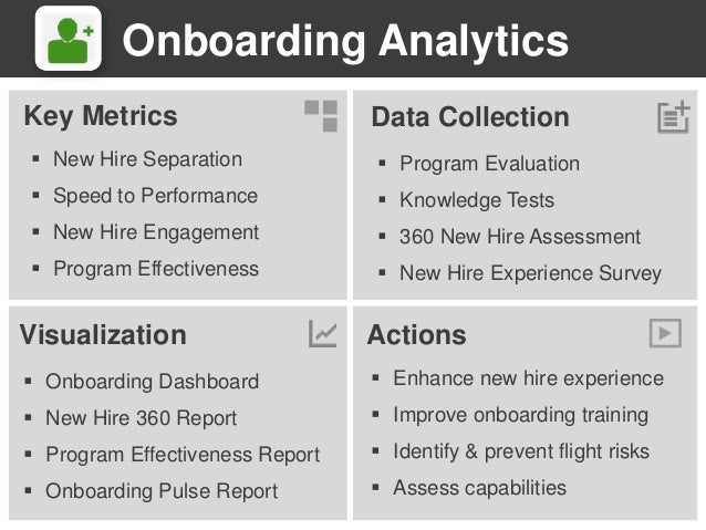 Onboarding Analytics Metrics That Matter Onboarding Edition