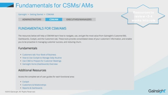 ©2015 Gainsight. All Rights Reserved. Fundamentals for CSMs/ AMs Resources to  review ~3-4 weeks into role