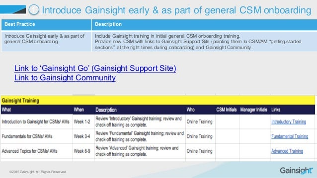 ©2015 Gainsight. All Rights Reserved. Best Practice  Description Introduce Gainsight early & as part of  general ...