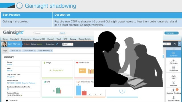 ©2015 Gainsight. All Rights Reserved. Best Practice  Description Gainsight shadowing Require new CSM to shadow 1-3 ...