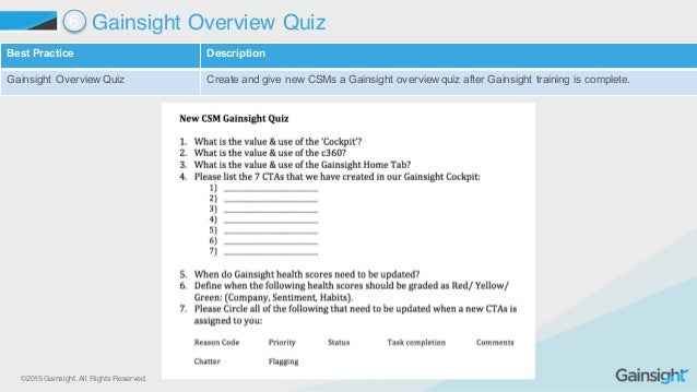 ©2015 Gainsight. All Rights Reserved. Best Practice  Description Gainsight Overview Quiz Create and give new CSMs ...