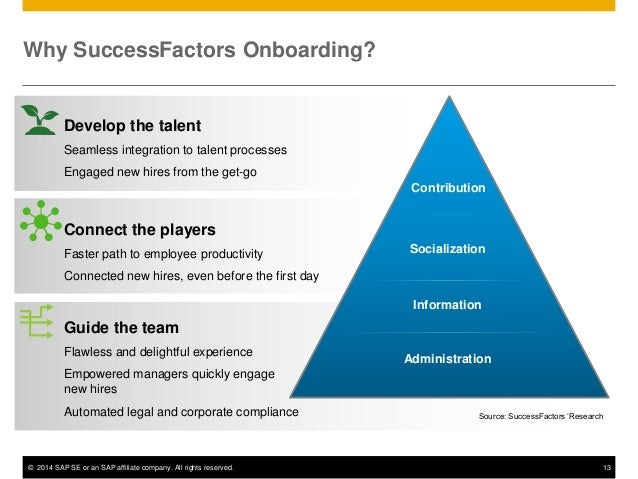 Onboarding pitch q3_2014