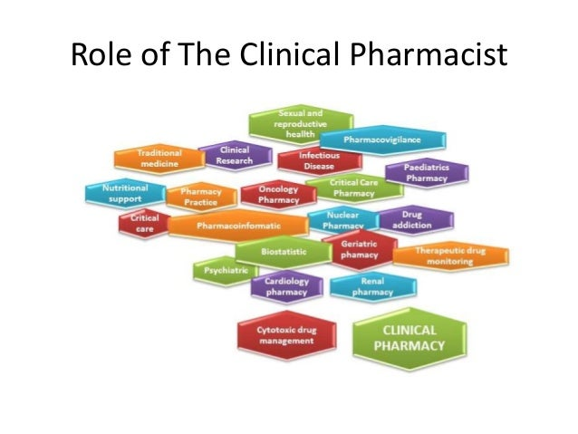 Image Result For Pharmacist Requirements