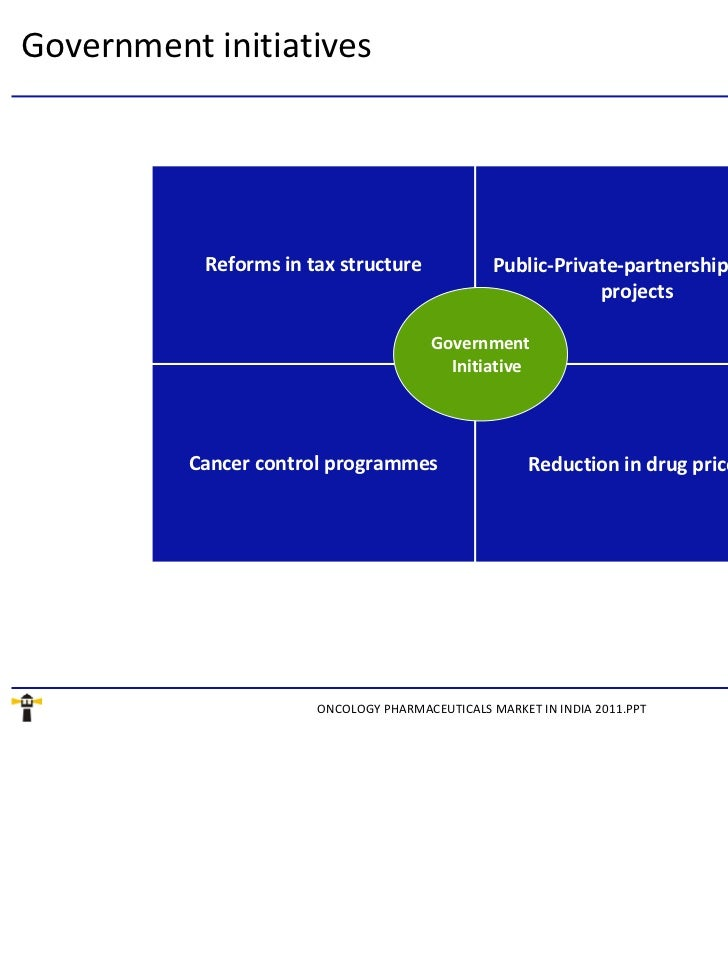 pharmaceutical patenting in india problem of public The emergence of india's pharmaceutical industry and  an existing formulation to the american public active pharmaceutical  in india's patent laws in the .