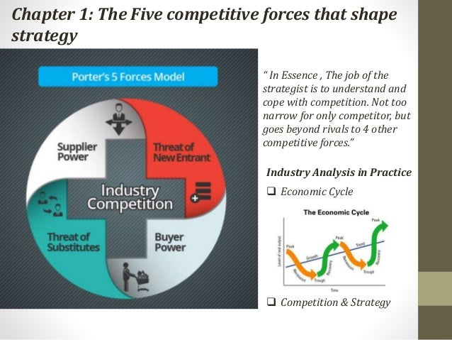 the five competitive forces that shape strategy This article includes a one-page preview that quickly summarizes the key ideas and provides an overview of how the concepts work in practice along with suggestions.