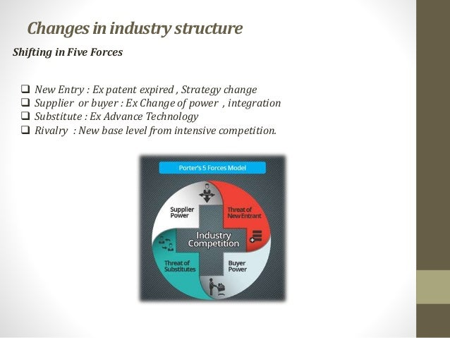 review the five competitive forces that The five competitive forces that shape strategy industry structure grows out of a set of economic and technical characteristics that determine the strength of each competitive force five-forces analysis has grim tidings for free-to review competetive strategy von michael e porter.