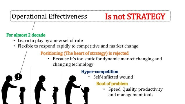 chapter 1 what is strategy michael Leading in a culture of change by michael fullan  2 contents preface  chapter 1 a remarkable  the case of the national literacy and numeracy strategy.