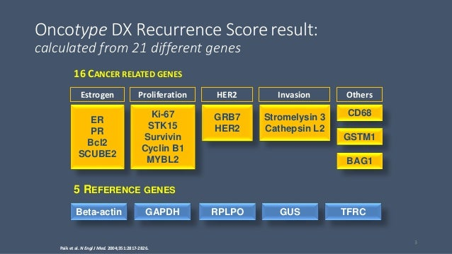 Oncotype Dx Presentation