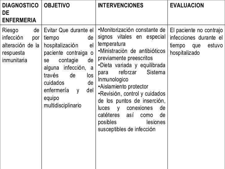 protector hepatico para winstrol