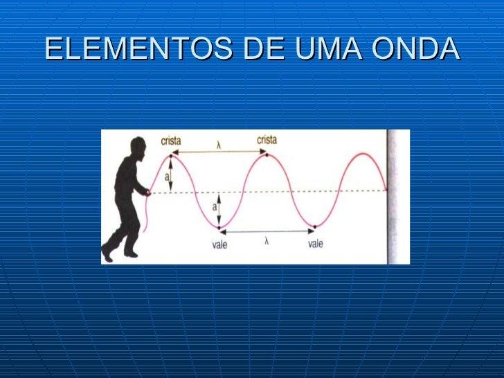 ELEMENTOS DE UMA ONDA