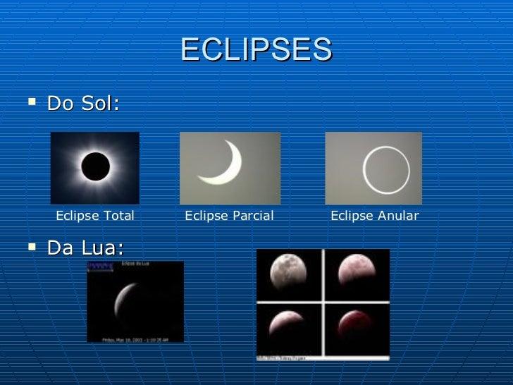 ECLIPSES <ul><li>Do Sol: </li></ul><ul><li>Da Lua: </li></ul>Eclipse Total Eclipse Parcial Eclipse Anular