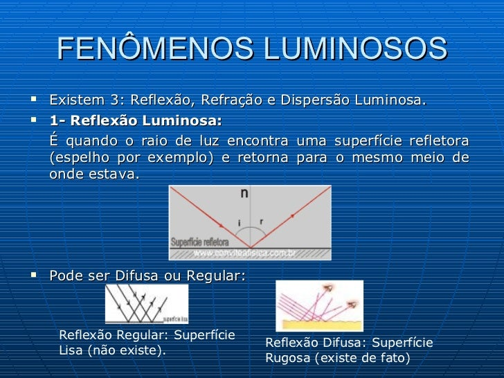 FENÔMENOS LUMINOSOS <ul><li>Existem 3: Reflexão, Refração e Dispersão Luminosa.  </li></ul><ul><li>1- Reflexão Luminosa: <...