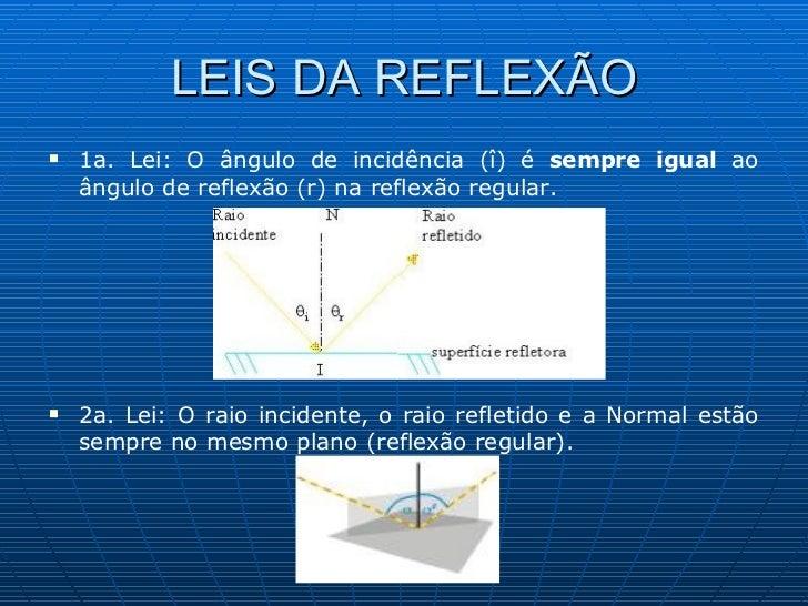 LEIS DA REFLEXÃO <ul><li>1a. Lei: O ângulo de incidência (î) é  sempre igual  ao ângulo de reflexão (r) na reflexão regula...