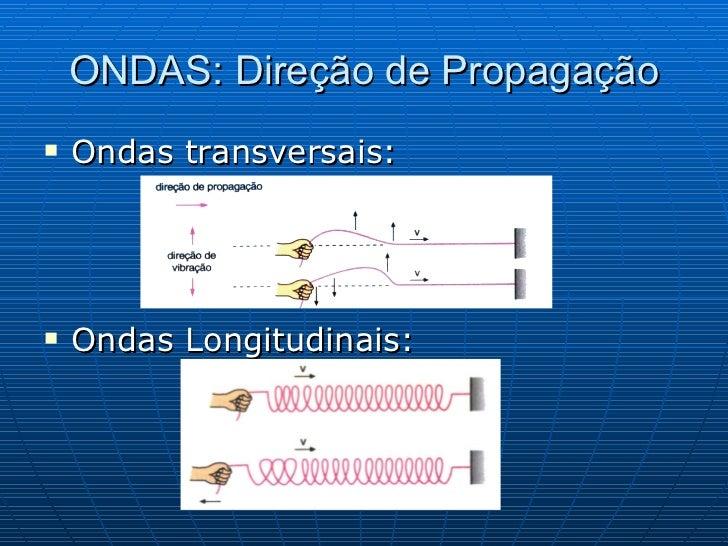 ONDAS: Direção de Propagação <ul><li>Ondas transversais: </li></ul><ul><li>Ondas Longitudinais: </li></ul>