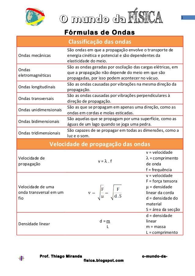 Formulas ondas fisica