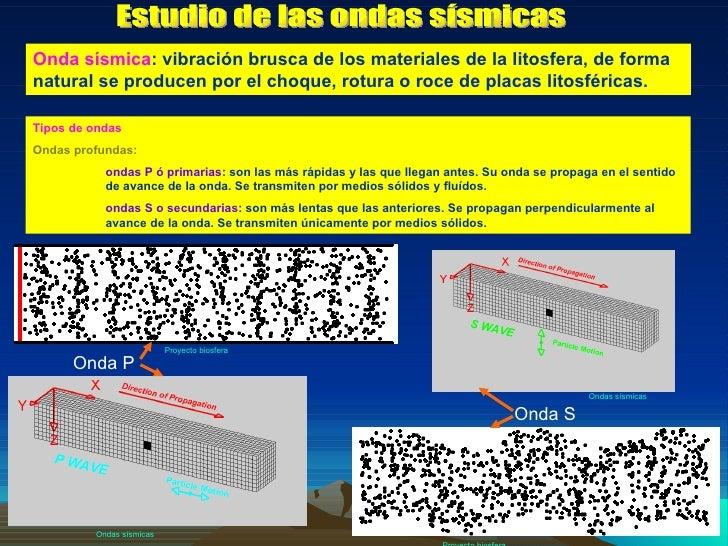 Estudio de las ondas sísmicas Onda sísmica : vibración brusca de los materiales de la litosfera, de forma natural se produ...