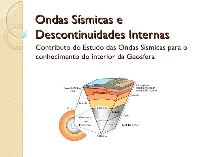 Ondas Sísmicas e Descontinuidades Internas Contributo do Estudo das Ondas Sísmicas para o conhecimento do interior da Geos...