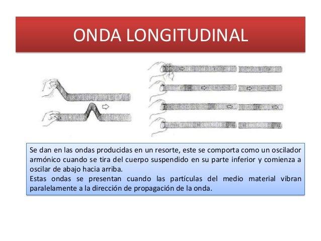 ONDA LONGITUDINALSe dan en las ondas producidas en un resorte, este se comporta como un osciladorarmónico cuando se tira d...