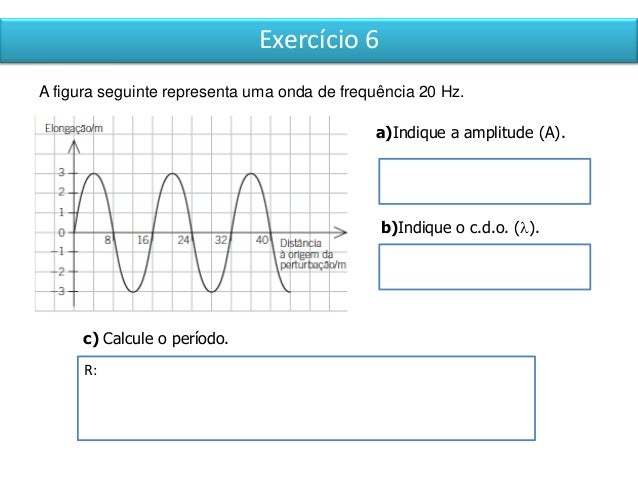 Periodo de frequencia de uma onda sonora