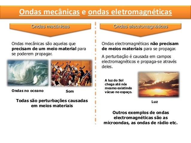 Ondas sonoras eletromagnéticas
