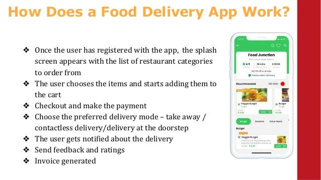 How Does a Food Delivery App Work? ❖ Once the user has registered with the app, the splash screen appears with the list of...