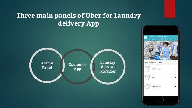 Admin Panel Customer App Laundry Service Provider Three main panels of Uber for Laundry delivery App