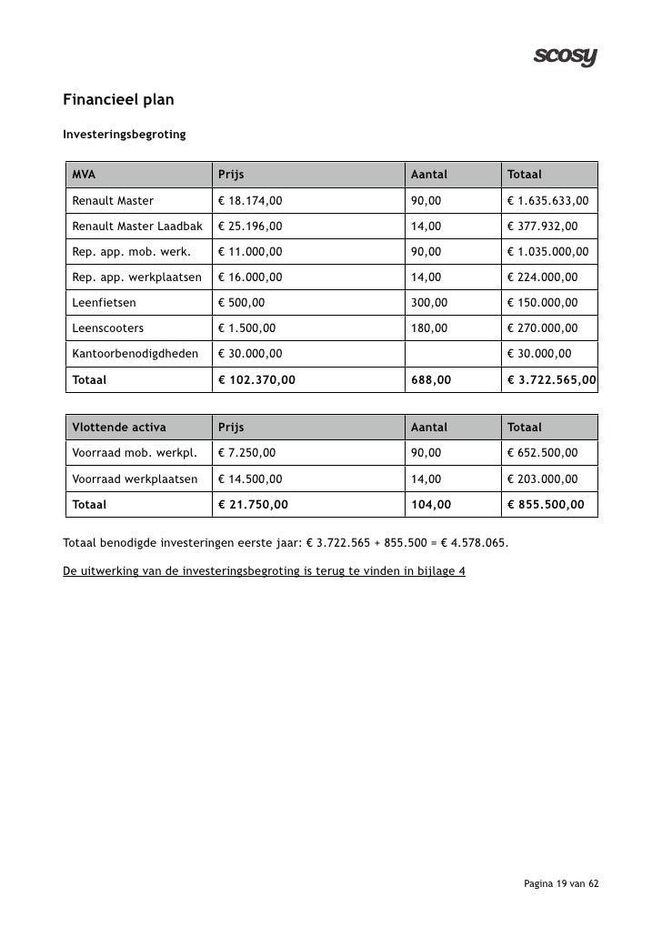 financieel plan ondernemingsplan Beste ondernemingsplan Nyenrode 2009! financieel plan ondernemingsplan