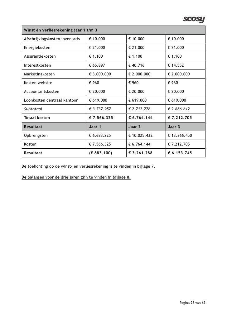 kosten ondernemingsplan Beste ondernemingsplan Nyenrode 2009! kosten ondernemingsplan