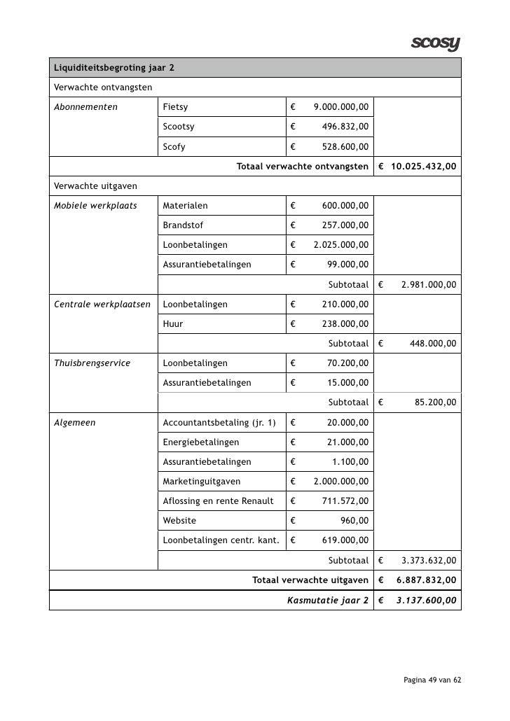 Beste ondernemingsplan Nyenrode 2009!