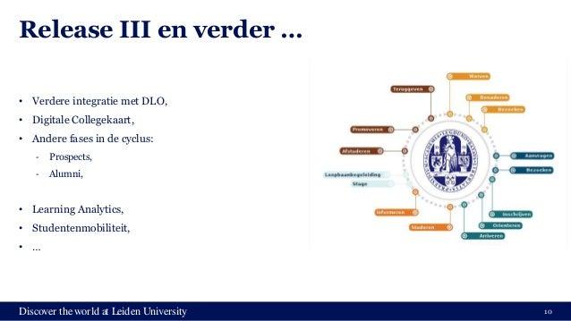 Discover the world at Leiden University Release III en verder … • Verdere integratie met DLO, • Digitale Collegekaart, • A...