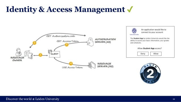Discover the world at Leiden University Identity & Access Management ✔️ 12
