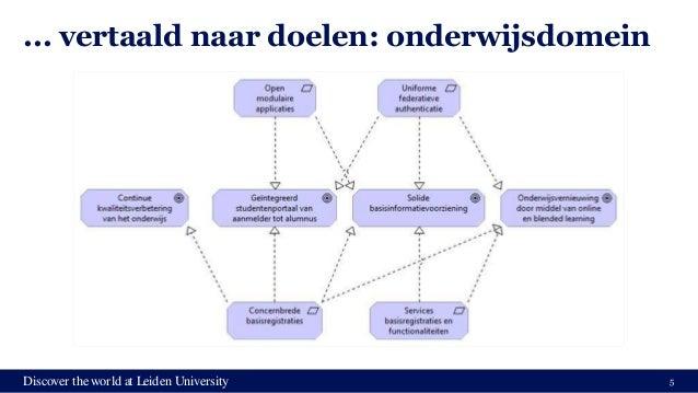 Discover the world at Leiden University ... vertaald naar doelen: onderwijsdomein 5