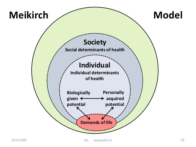12 social determinants of health Health equity through action 2 lessons learned and the path forward 1 leverage evidence-based practices 2 these conditions, known as the social determinants of health, are not a matter of personal choice rather, social determinants of.