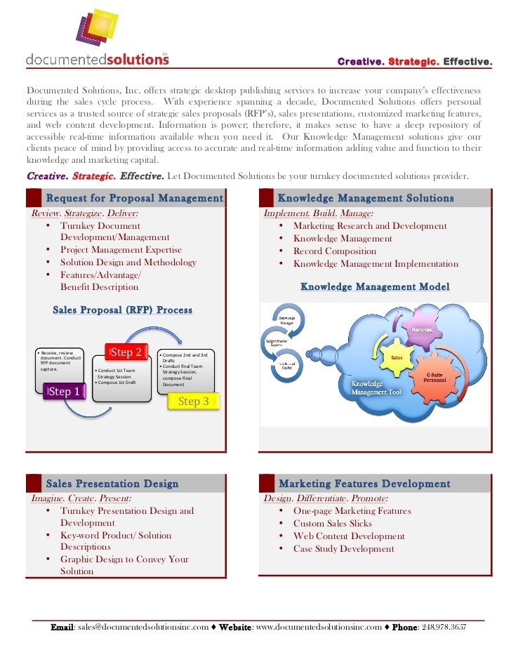 C reativ e. Strate gic. Eff ectiv e.Documented Solutions, Inc. offers strategic desktop publishing services to increase yo...