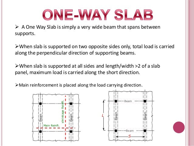 One way slab design 100103162