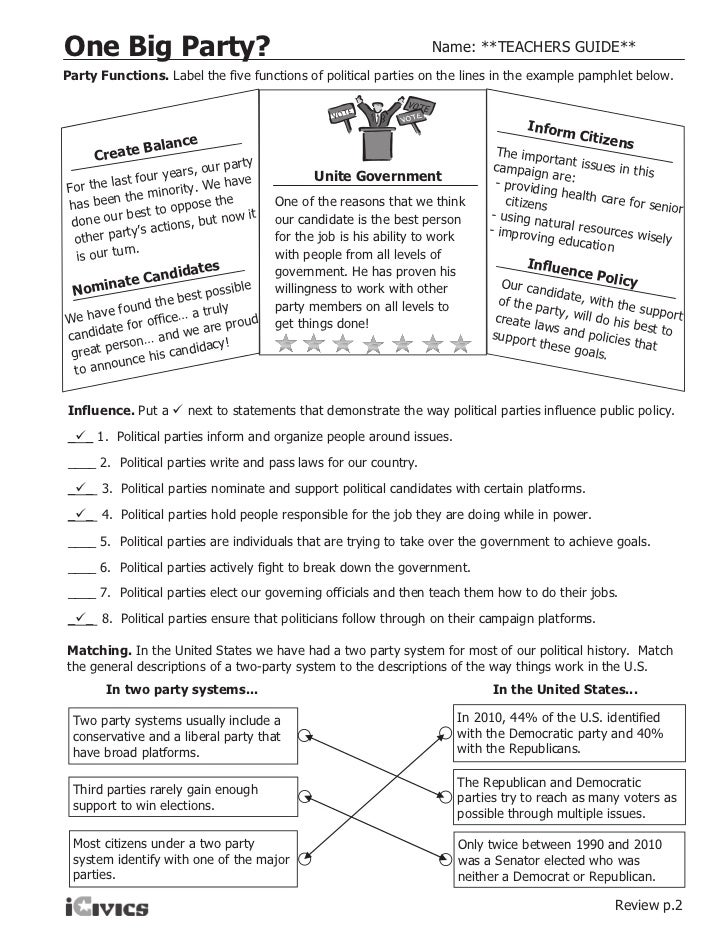 Worksheets Icivics Worksheets one big party icivics review p 1 14