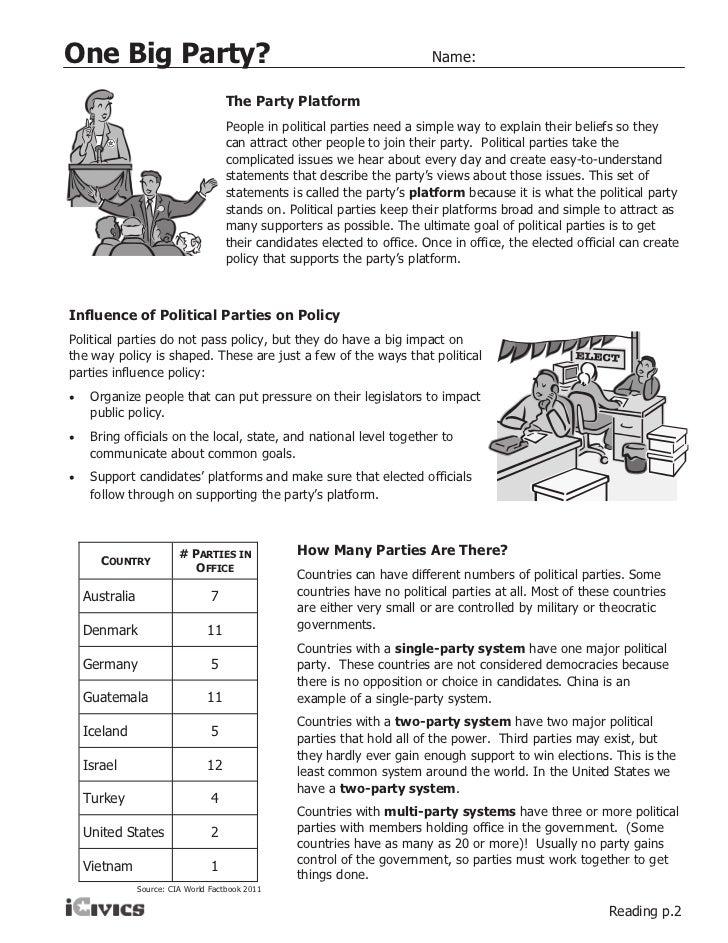 icivics answer sheets - Anta.expocoaching.co