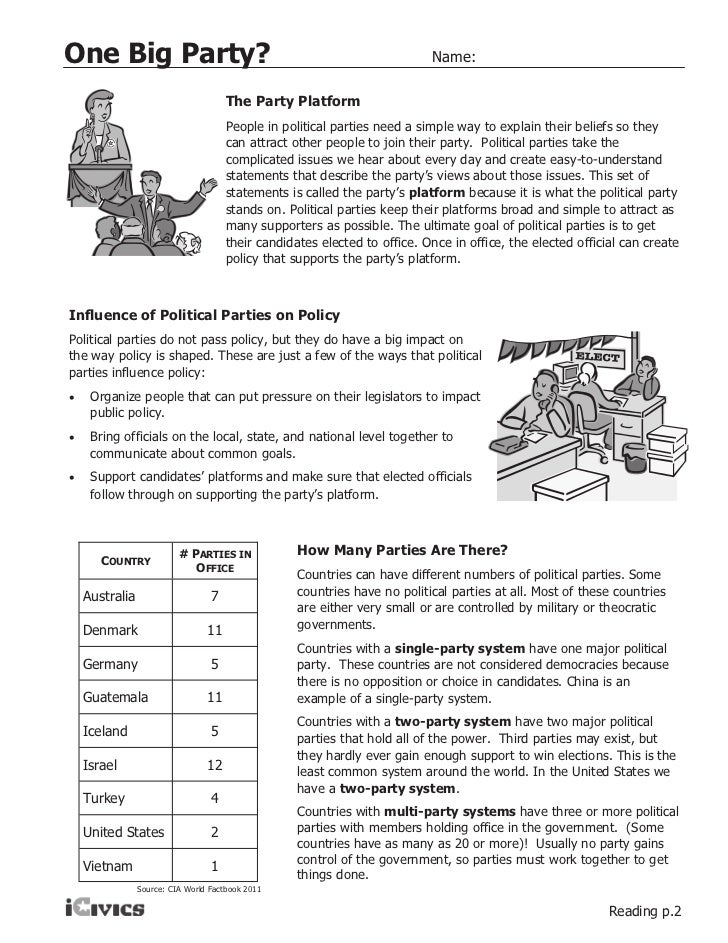 Political Party Identification Worksheet by Linni0011 - Teaching ...