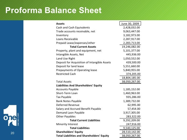 business plan one sheet wonders
