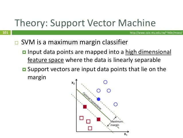 102  z z Theory: Support Vector Machine  Multiclass SVM  Extended using one-versus-rest approach  Then transform int...