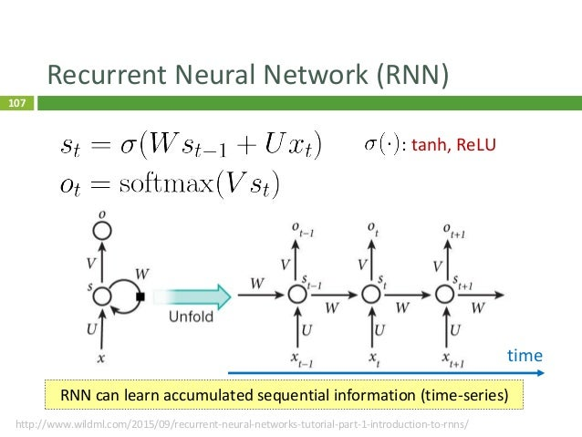 108 Deep Learning Approach 108 Data Model Prediction dialogue utterances annotated with semantic frames (user intents & sl...