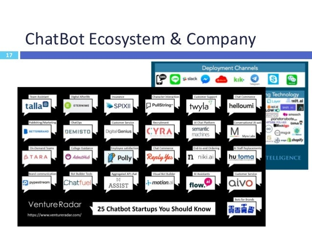 Two Branches of Bots  Personal assistant, helps users achieve a certain task  Combination of rules and statistical compo...